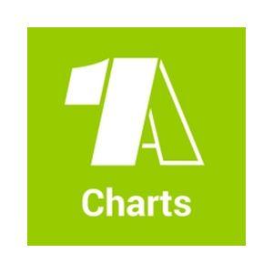Fiche de la radio 1A Charts