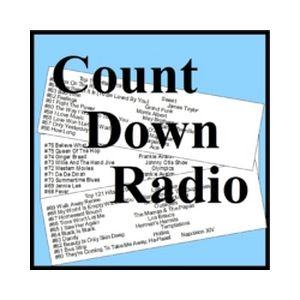 Fiche de la radio Count Down Radio