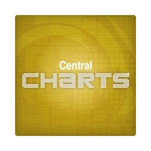 Fiche de la radio Radio Central – Charts